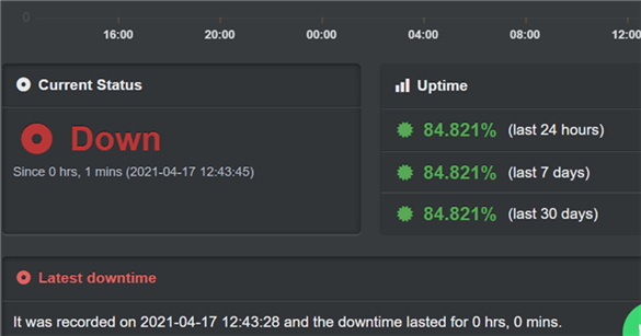 uptime robot dashboard shows a web page is down